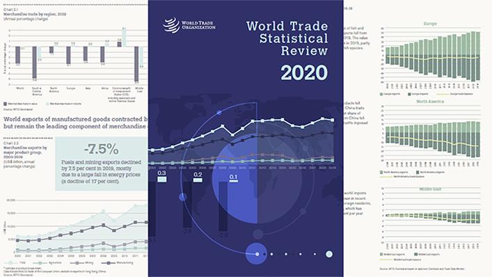 L'OMC publie l'édition 2020 de sa publication statistique phare