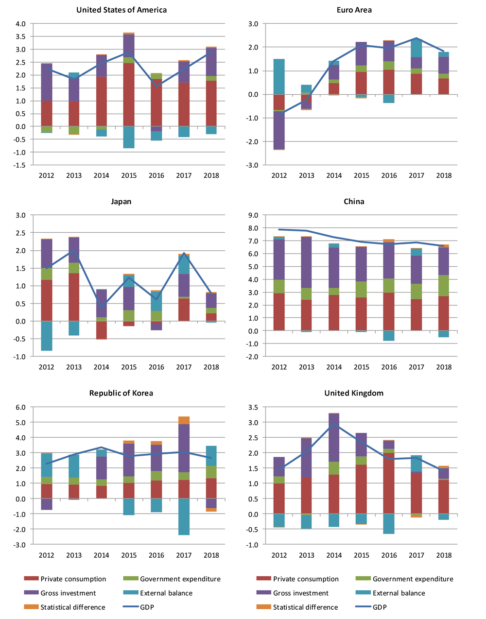 WTO | 2019 Press Releases - Global trade growth loses momentum as