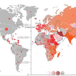 International trade data system